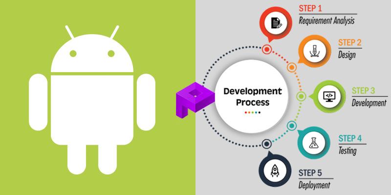 Android app development process