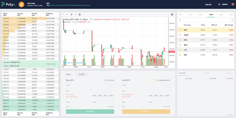 Trading interface of the Polyx exchange