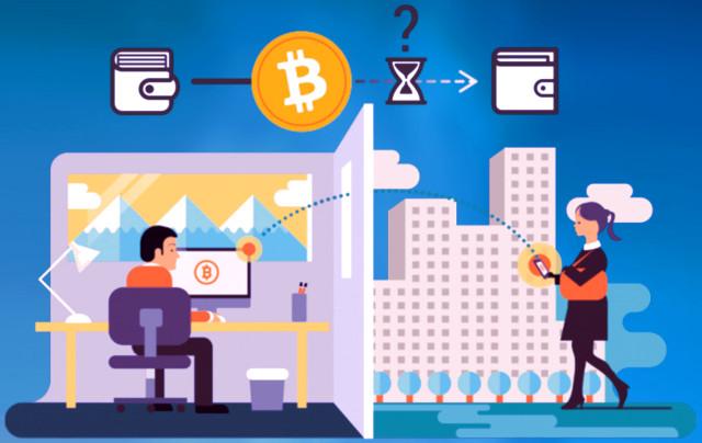 скорость транзакций биткоинов